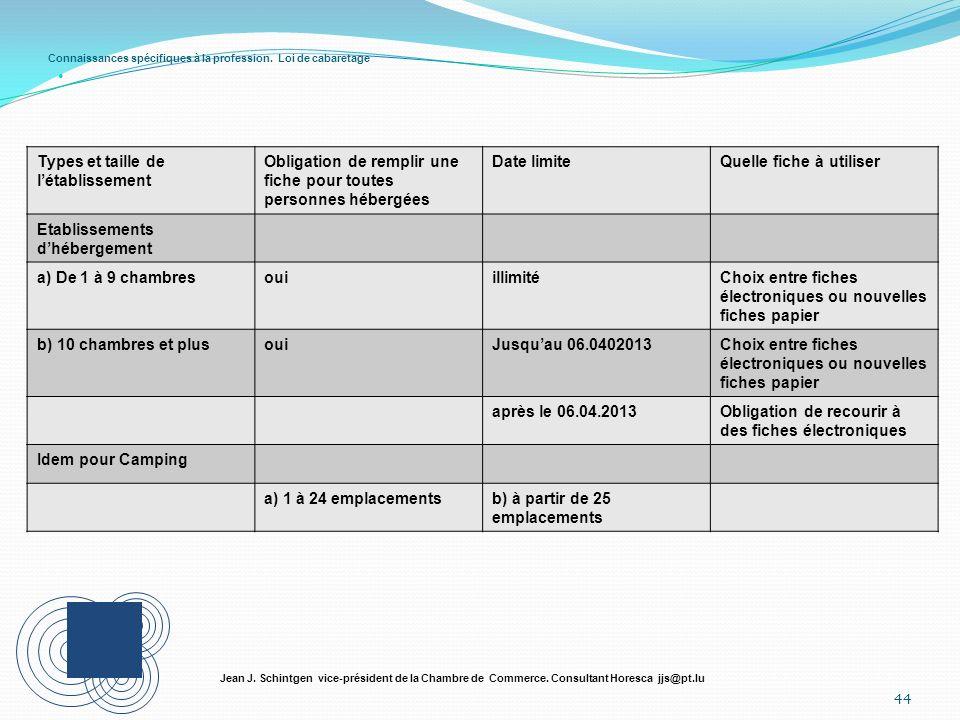 Connaissances spécifiques à la profession. Loi de cabaretage 44 Jean J. Schintgen vice-président de la Chambre de Commerce. Consultant Horesca jjs@pt.