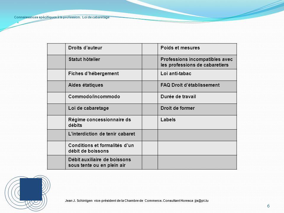 Connaissances spécifiques à la profession. Loi de cabaretage 6 Jean J. Schintgen vice-président de la Chambre de Commerce. Consultant Horesca jjs@pt.l