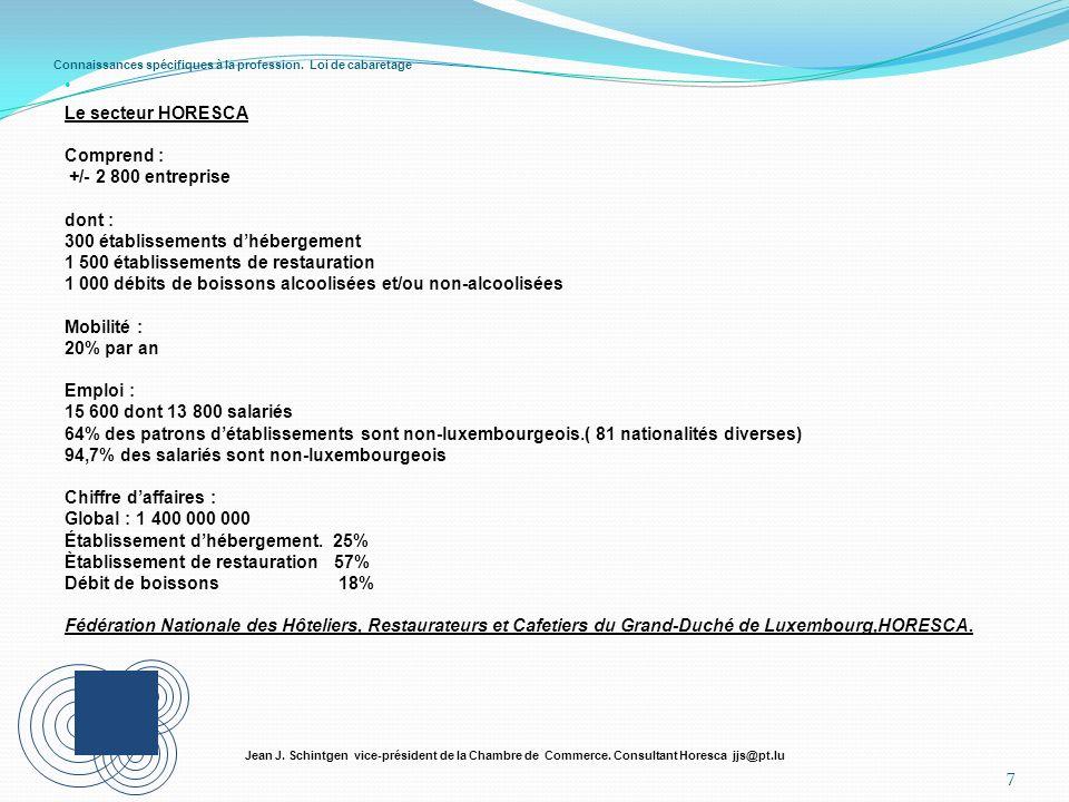 Connaissances spécifiques à la profession. Loi de cabaretage 7 Jean J. Schintgen vice-président de la Chambre de Commerce. Consultant Horesca jjs@pt.l