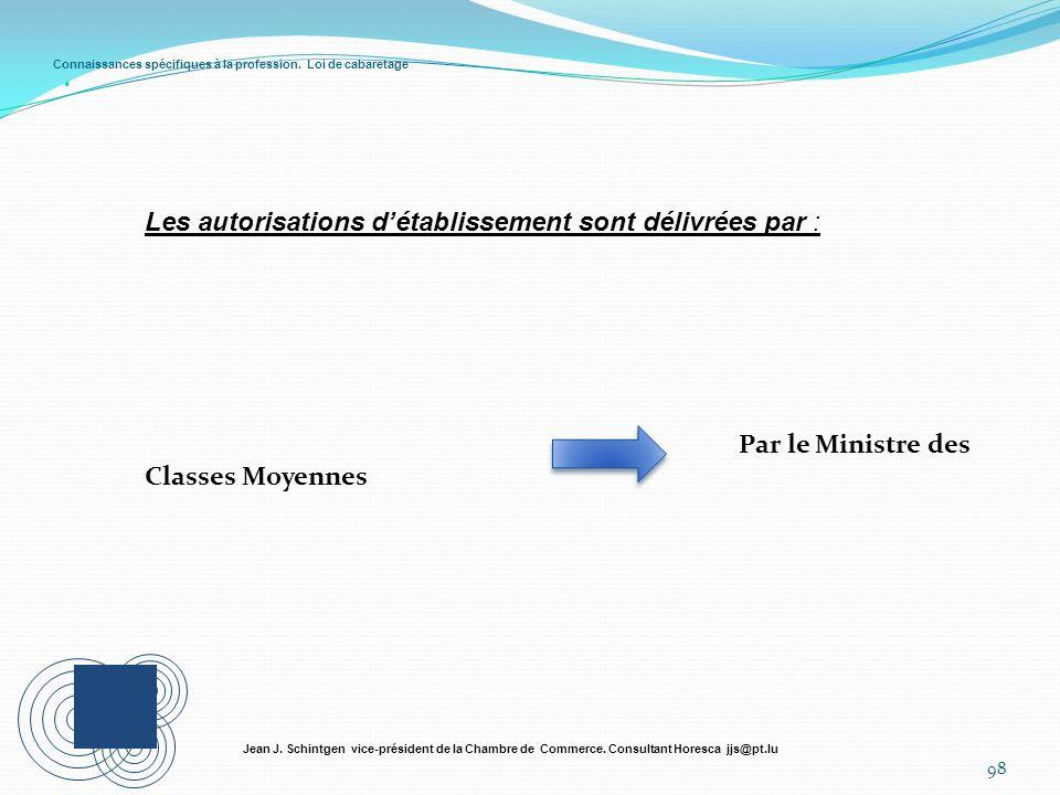 Connaissances spécifiques à la profession. Loi de cabaretage 98 Jean J. Schintgen vice-président de la Chambre de Commerce. Consultant Horesca jjs@pt.
