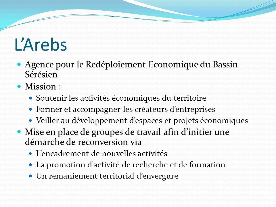 LArebs Agence pour le Redéploiement Economique du Bassin Sérésien Mission : Soutenir les activités économiques du territoire Former et accompagner les
