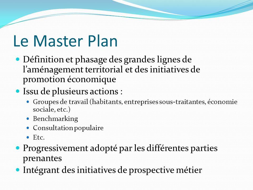 Le Master Plan Définition et phasage des grandes lignes de laménagement territorial et des initiatives de promotion économique Issu de plusieurs actio