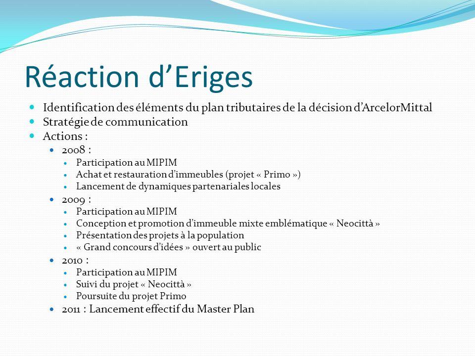 Réaction dEriges Identification des éléments du plan tributaires de la décision dArcelorMittal Stratégie de communication Actions : 2008 : Participati