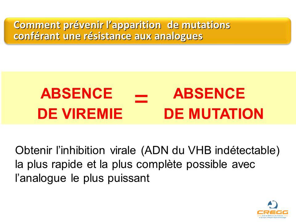 Comment prévenir lapparition de mutations conférant une résistance aux analogues ABSENCE = ABSENCE DE VIREMIE DE MUTATION Obtenir linhibition virale (