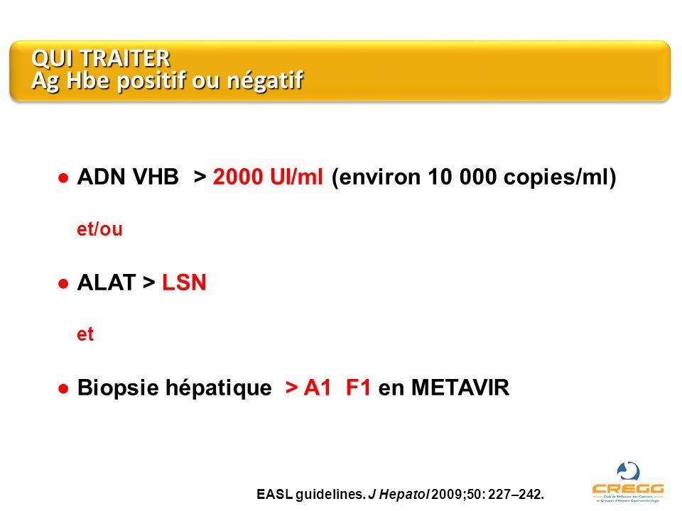 QUI TRAITER Ag Hbe positif ou négatif ADN VHB > 2000 UI/ml (environ 10 000 copies/ml) et/ou ALAT > LSN et Biopsie hépatique > A1 F1 en METAVIR EASL gu