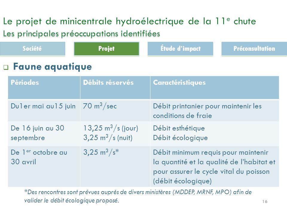 16 Faune aquatique SociétéProjetÉtude dimpactPréconsultation *Des rencontres sont prévues auprès de divers ministères (MDDEP, MRNF, MPO) afin de valider le débit écologique proposé.