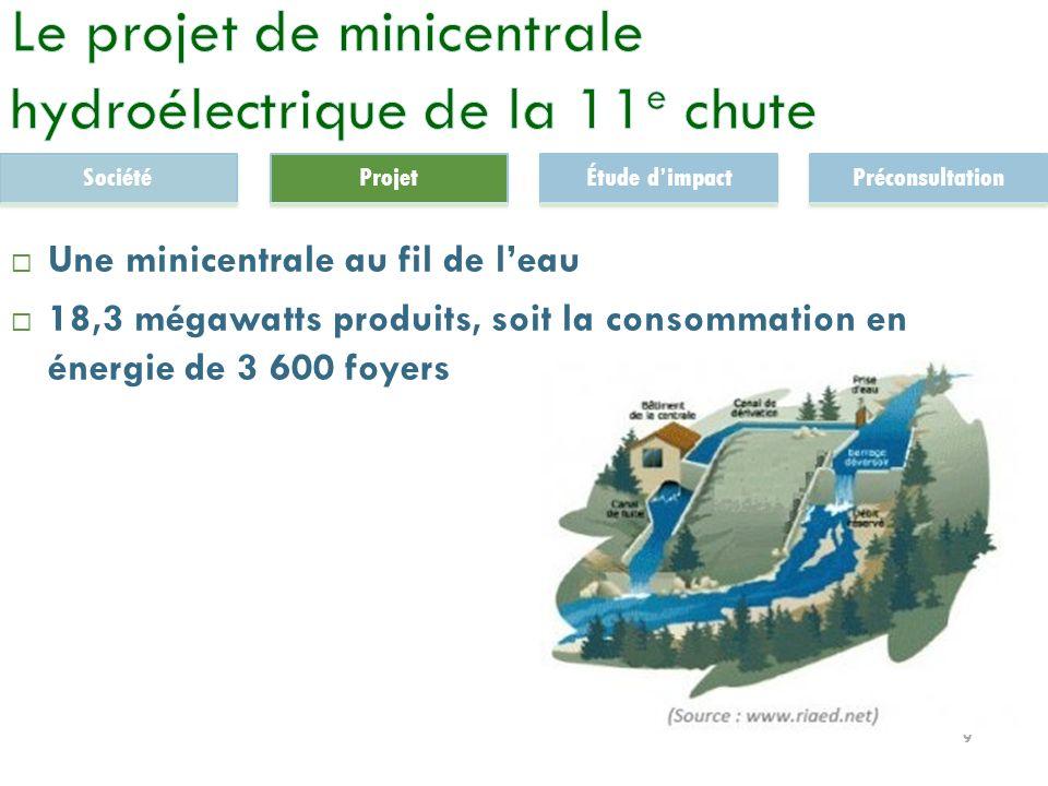 9 Une minicentrale au fil de leau 18,3 mégawatts produits, soit la consommation en énergie de 3 600 foyers SociétéProjetÉtude dimpactPréconsultation