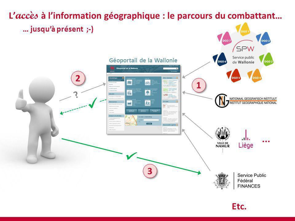 L accès à linformation géographique : le parcours du combattant… Etc. ?... … jusquà présent ;-) Géoportail de la Wallonie 1 1 2 2 3 3