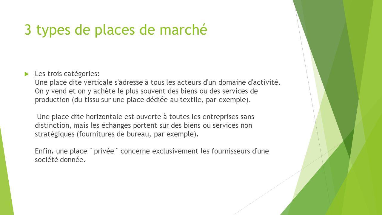 3 types de places de marché Les trois catégories: Une place dite verticale s'adresse à tous les acteurs d'un domaine d'activité. On y vend et on y ach
