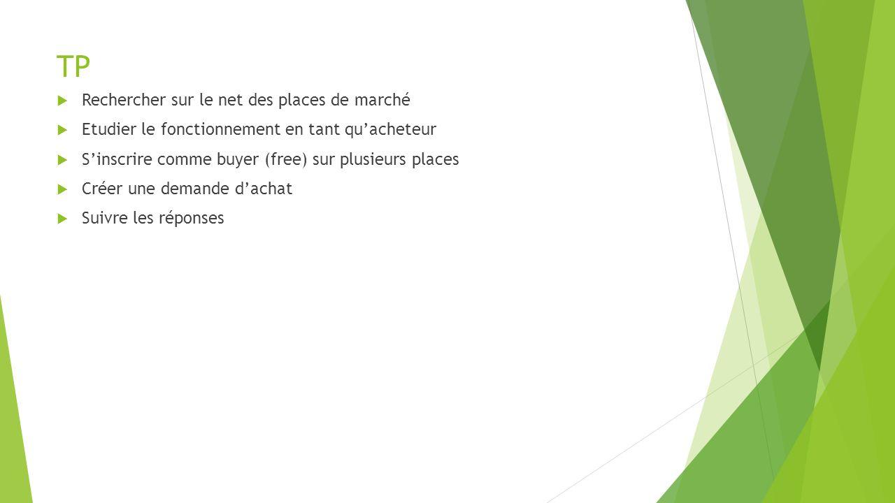 TP Rechercher sur le net des places de marché Etudier le fonctionnement en tant quacheteur Sinscrire comme buyer (free) sur plusieurs places Créer une