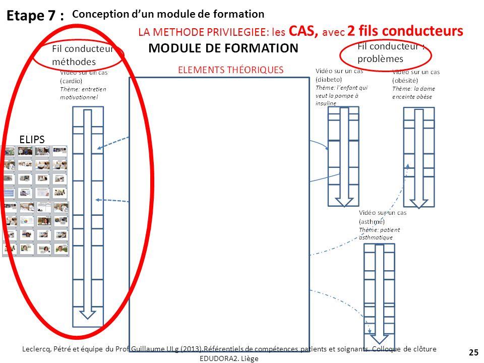 25 LA METHODE PRIVILEGIEE: les CAS, avec 2 fils conducteurs ELIPS Etape 7 : Leclercq, Pétré et équipe du Prof Guillaume ULg (2013).Référentiels de com