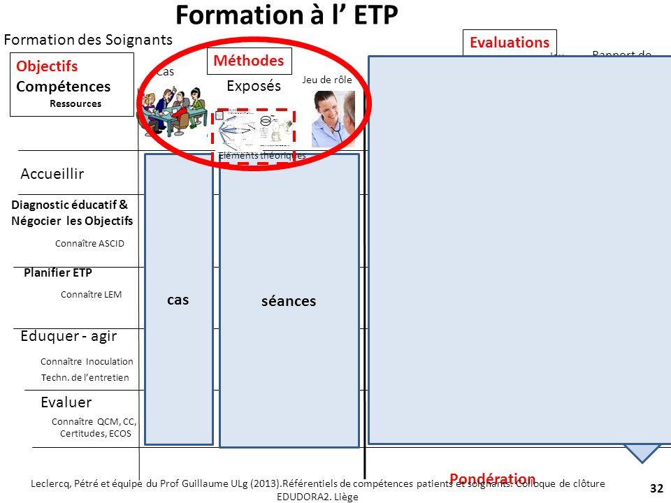 32 Accueillir Diagnostic éducatif & Négocier les Objectifs Planifier ETP Eduquer - agir Evaluer QCM QRO Jeu de rôle Rapport de Stage-Portfolio Cas Jeu