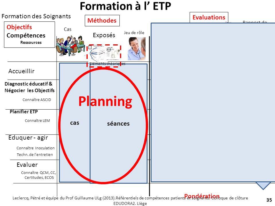 35 Accueillir Diagnostic éducatif & Négocier les Objectifs Planifier ETP Eduquer - agir Evaluer QCM QRO Jeu de rôle Rapport de Stage-Portfolio Cas Jeu