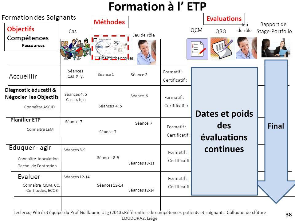 38 Accueillir Diagnostic éducatif & Négocier les Objectifs Planifier ETP Eduquer - agir Evaluer QCM QRO Jeu de rôle Rapport de Stage-Portfolio Elément