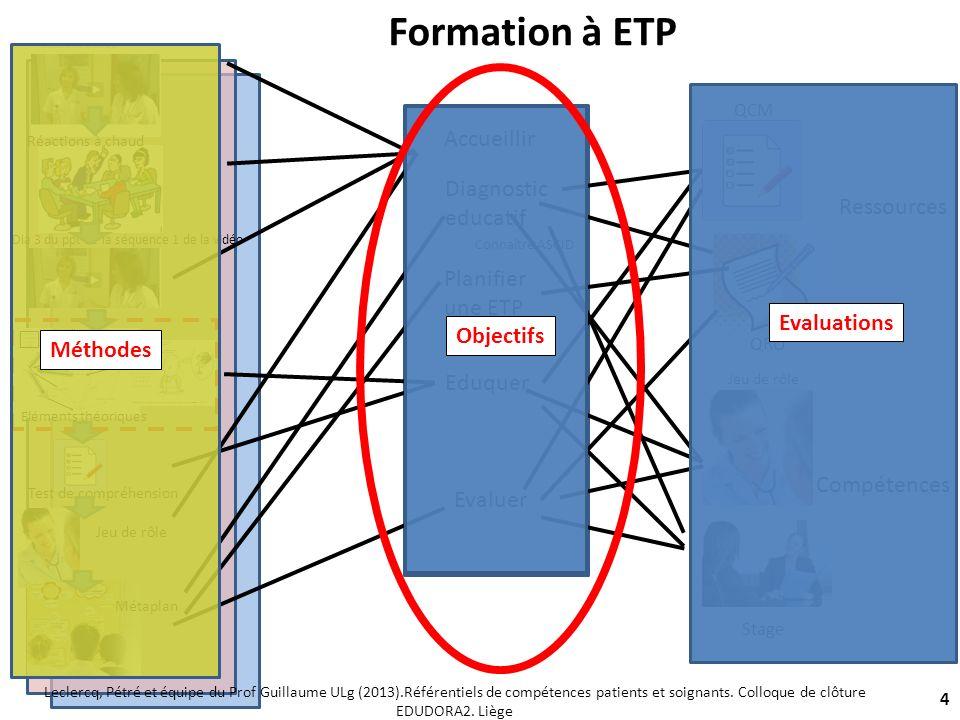 35 Accueillir Diagnostic éducatif & Négocier les Objectifs Planifier ETP Eduquer - agir Evaluer QCM QRO Jeu de rôle Rapport de Stage-Portfolio Cas Jeu de rôle Séance1 Cas X, y, Séance 1 Séance 2 Séances 4, 5 Cas b, h, n Formatif : Certificatif : Formatif : Certificatif : Formatif : Certificatif : Formatif : Certificatif : Formatif : Certificatif : Séances 4, 5 Séance 6 Séance 7 Séances 8-9 Séances 10-11 Séances 12-14 Date : Méthodes Objectifs Compétences Ressources Evaluations Connaître ASCID Connaître LEM Connaître Inoculation Techn.