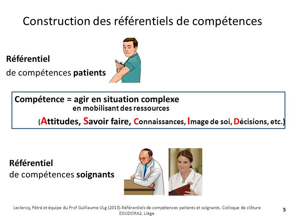Construction des référentiels de compétences Référentiel de compétences patients 5 Référentiel de compétences soignants Leclercq, Pétré et équipe du P