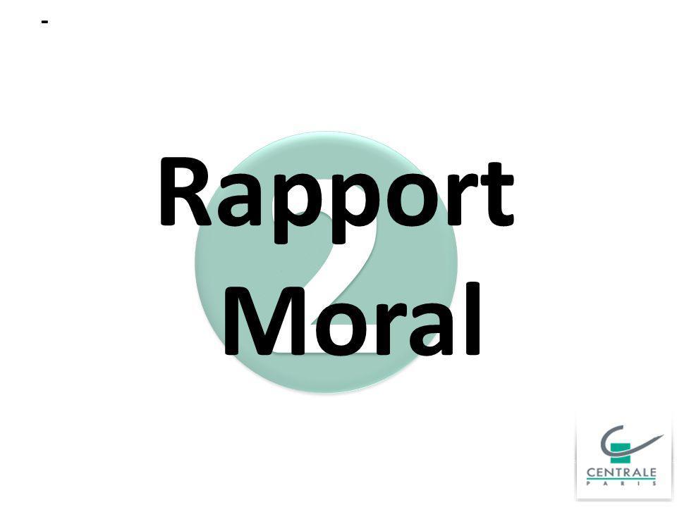 2 2 - Rapport Moral