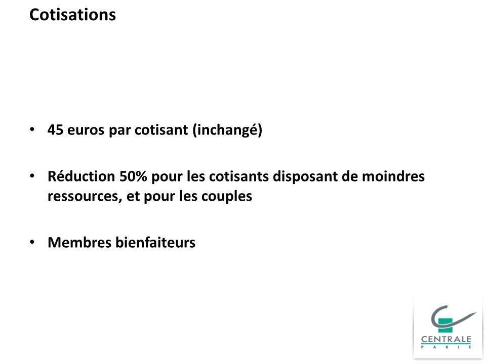 Cotisations 45 euros par cotisant (inchangé) Réduction 50% pour les cotisants disposant de moindres ressources, et pour les couples Membres bienfaiteu