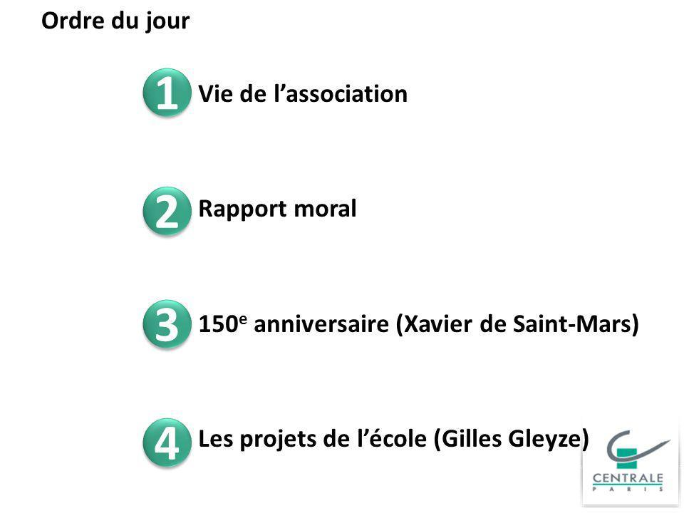 Ordre du jour 1 1 2 2 3 3 4 4 Vie de lassociation Rapport moral 150 e anniversaire (Xavier de Saint-Mars) Les projets de lécole (Gilles Gleyze)