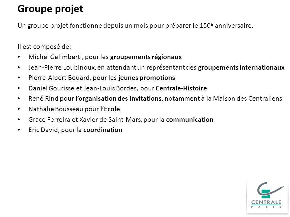 Groupe projet Un groupe projet fonctionne depuis un mois pour préparer le 150 e anniversaire. Il est composé de: Michel Galimberti, pour les groupemen