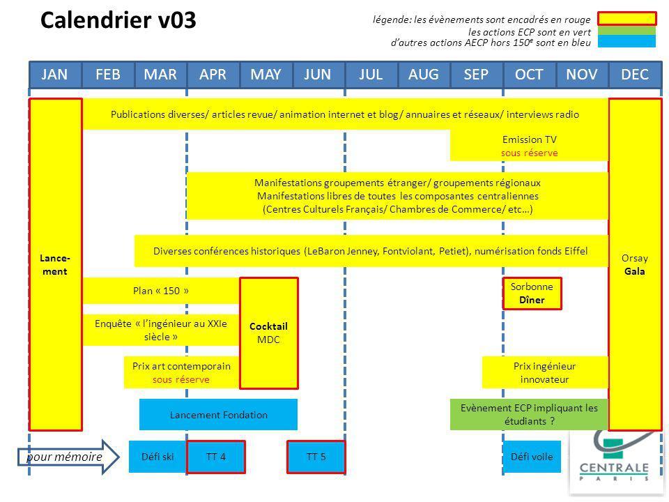 Calendrier v03 JANFEBMARAPRMAYJUNJULAUGSEPOCTNOVDEC Plan « 150 » Sorbonne Dîner Orsay Gala Diverses conférences historiques (LeBaron Jenney, Fontviola