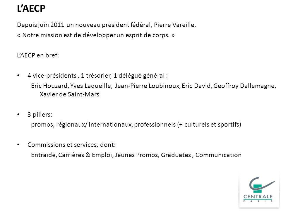 LAECP Depuis juin 2011 un nouveau président fédéral, Pierre Vareille. « Notre mission est de développer un esprit de corps. » LAECP en bref: 4 vice-pr