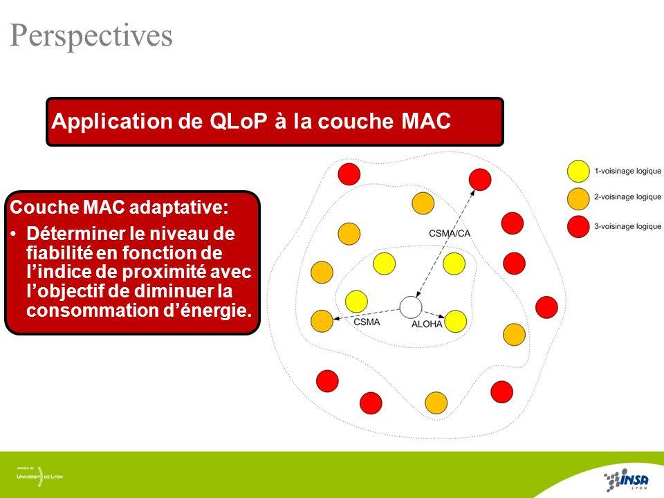 16/17 Application de QLoP à la couche MAC Couche MAC adaptative: Déterminer le niveau de fiabilité en fonction de lindice de proximité avec lobjectif