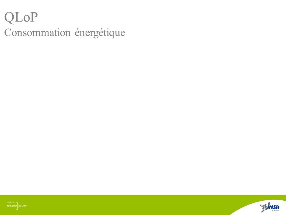 18/17 QLoP Consommation énergétique