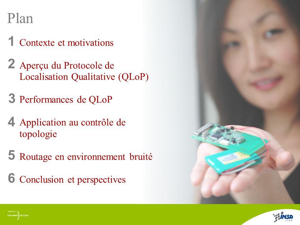 2/17 Plan 1 4 3 2 5 6 Contexte et motivations Aperçu du Protocole de Localisation Qualitative (QLoP) Performances de QLoP Application au contrôle de t