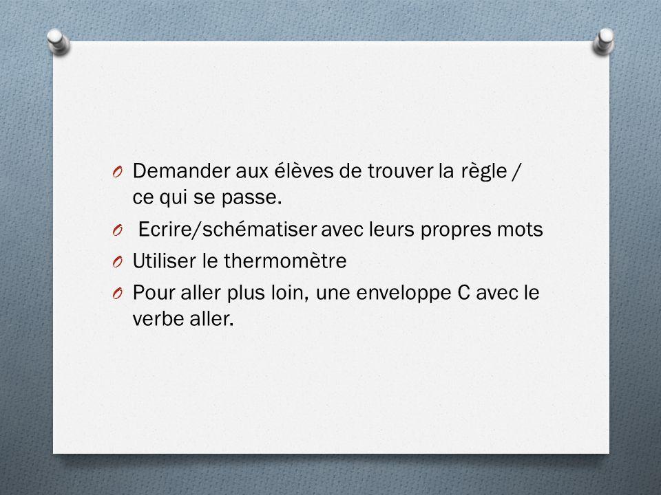 Questions, Suggestions, Partage… www.lcdsandrine.com @sandrinepk Français pour les profs de français langue étrangère