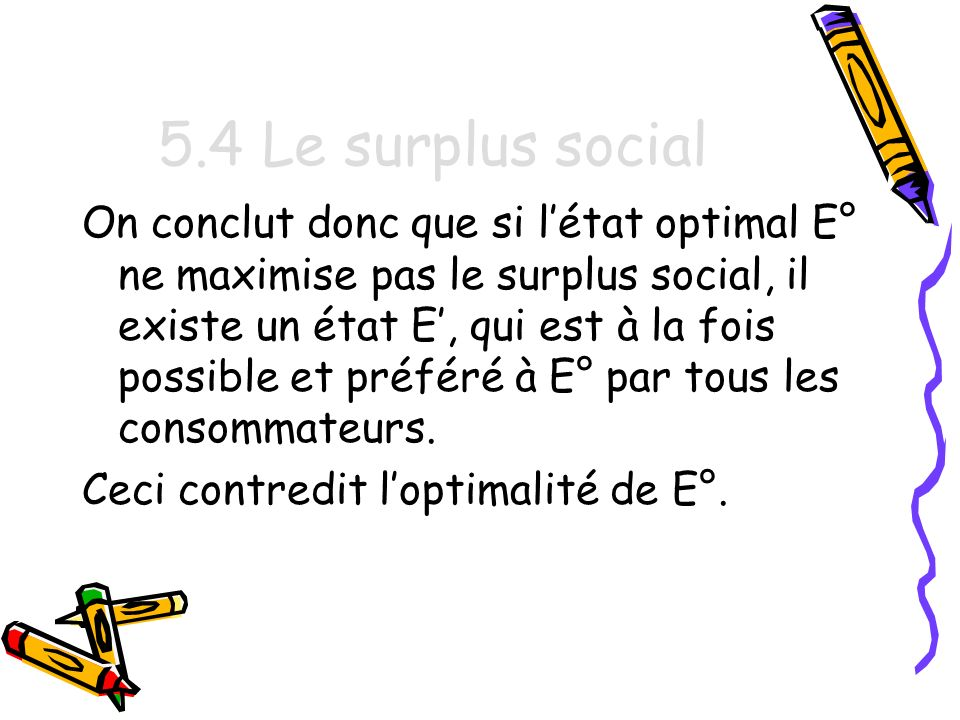 5.4 Le surplus social On conclut donc que si létat optimal E° ne maximise pas le surplus social, il existe un état E, qui est à la fois possible et pr