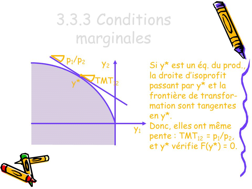 y1y1 y2y2 3.3.3 Conditions marginales Si y* est un éq.