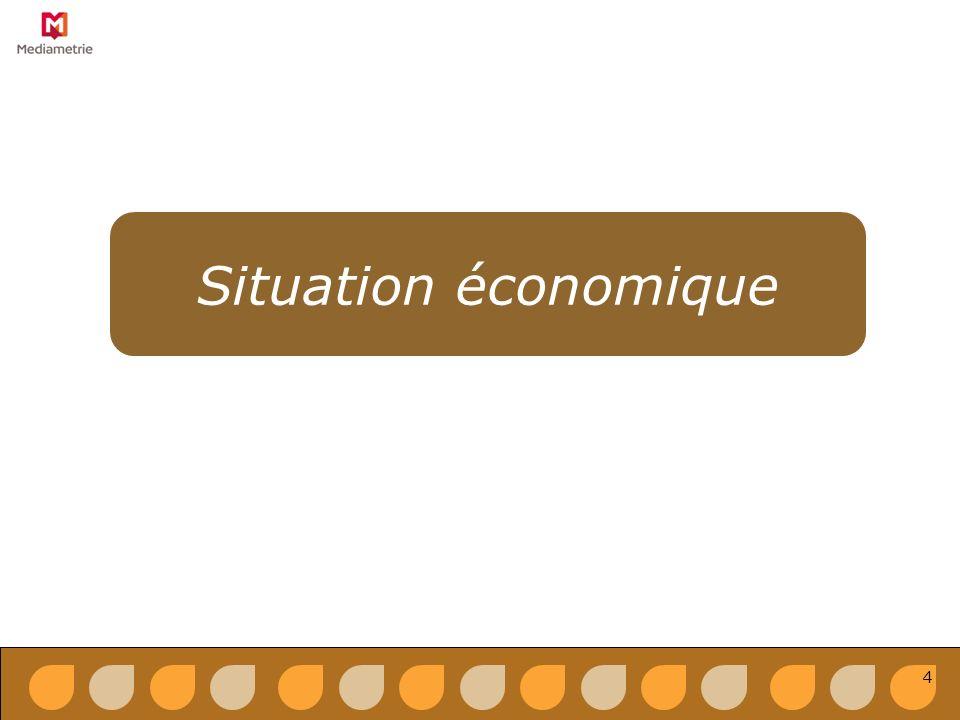 Situation financière 15