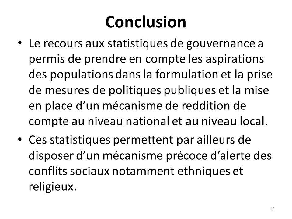 Conclusion Le recours aux statistiques de gouvernance a permis de prendre en compte les aspirations des populations dans la formulation et la prise de