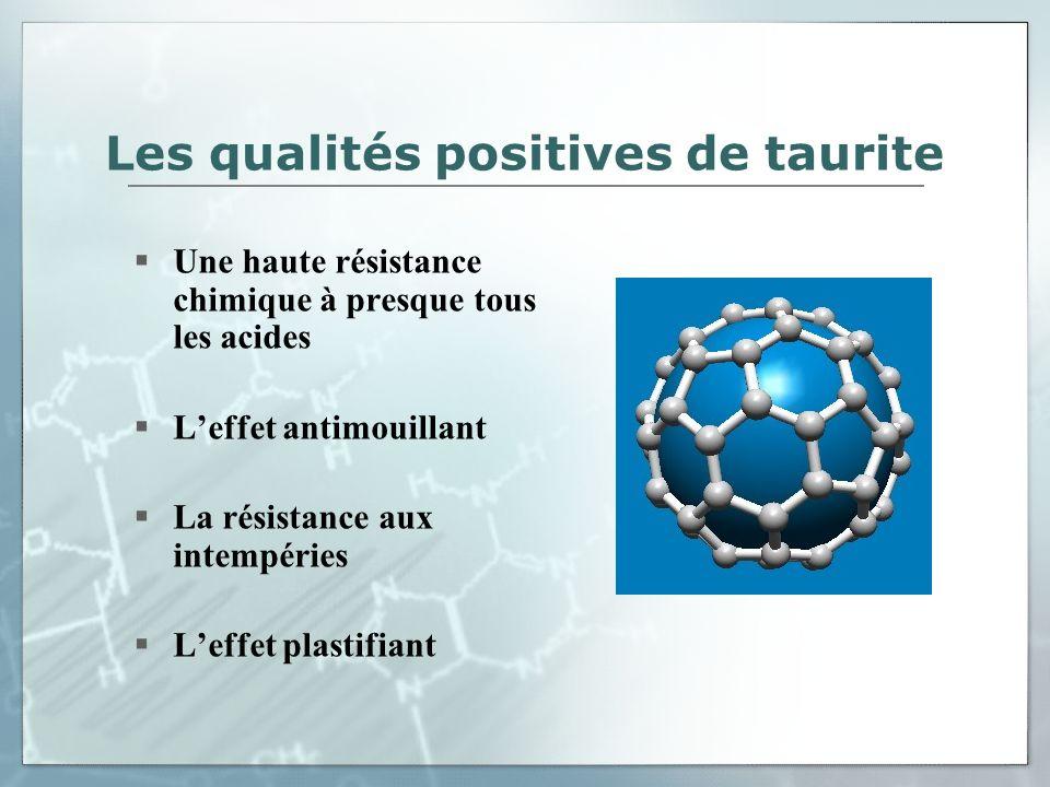Les qualités positives de taurite Une haute résistance chimique à presque tous les acides Leffet antimouillant La résistance aux intempéries Leffet pl