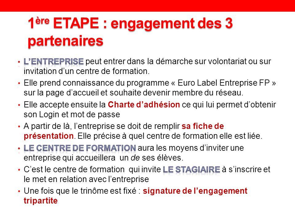 1 ère ETAPE : engagement des 3 partenaires