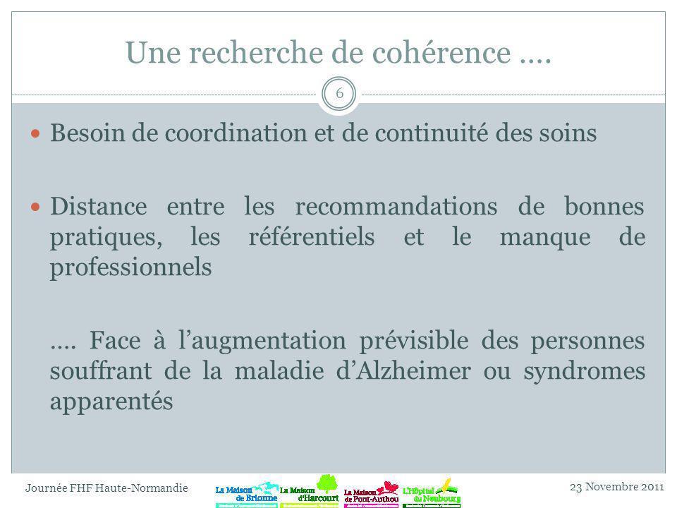 Jou 23 Novembre 2011 Journée FHF Haute-Normandie Une recherche de cohérence ….