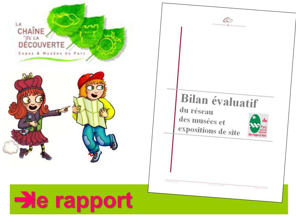 le rapport le rapport