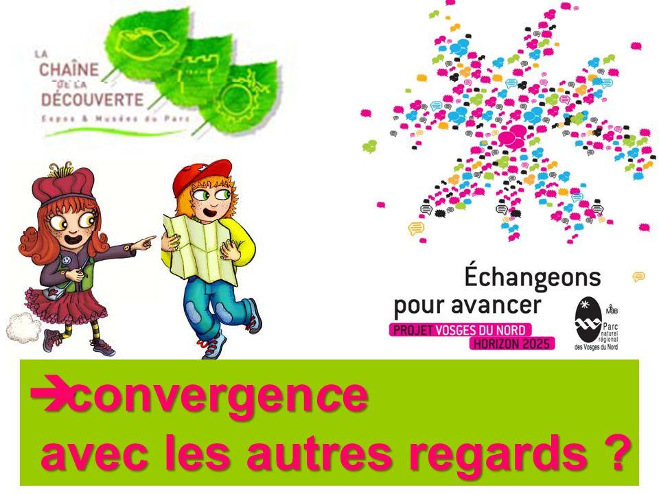 convergence convergence avec les autres regards