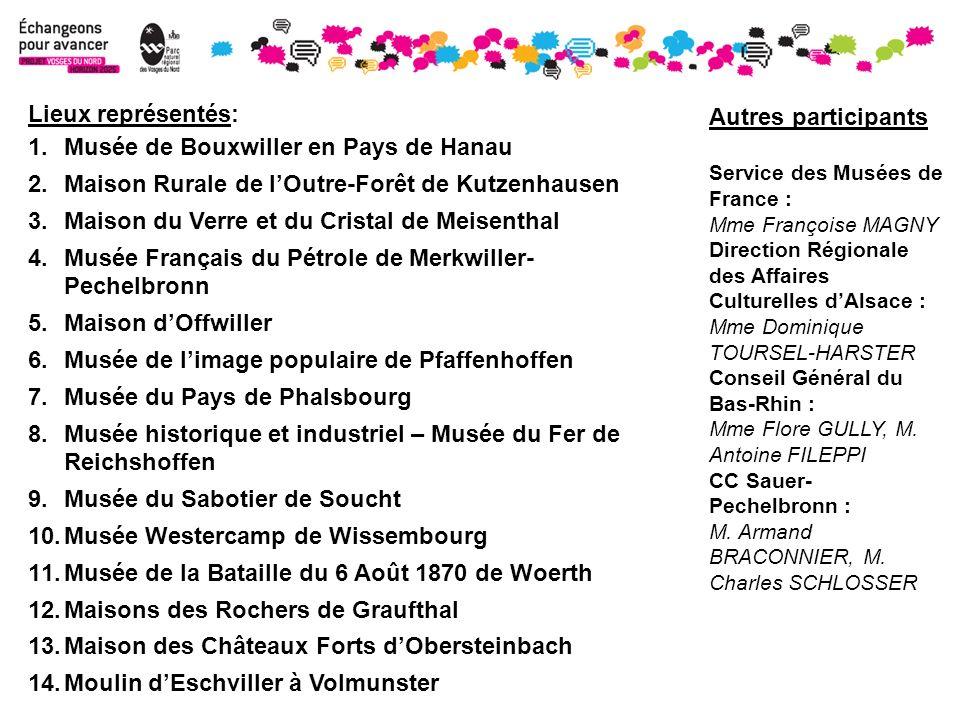 Lieux représentés: 1.Musée de Bouxwiller en Pays de Hanau 2.Maison Rurale de lOutre-Forêt de Kutzenhausen 3.Maison du Verre et du Cristal de Meisenthal 4.Musée Français du Pétrole de Merkwiller- Pechelbronn 5.Maison dOffwiller 6.Musée de limage populaire de Pfaffenhoffen 7.Musée du Pays de Phalsbourg 8.Musée historique et industriel – Musée du Fer de Reichshoffen 9.Musée du Sabotier de Soucht 10.Musée Westercamp de Wissembourg 11.Musée de la Bataille du 6 Août 1870 de Woerth 12.Maisons des Rochers de Graufthal 13.Maison des Châteaux Forts dObersteinbach 14.Moulin dEschviller à Volmunster Autres participants Service des Musées de France : Mme Françoise MAGNY Direction Régionale des Affaires Culturelles dAlsace : Mme Dominique TOURSEL-HARSTER Conseil Général du Bas-Rhin : Mme Flore GULLY, M.