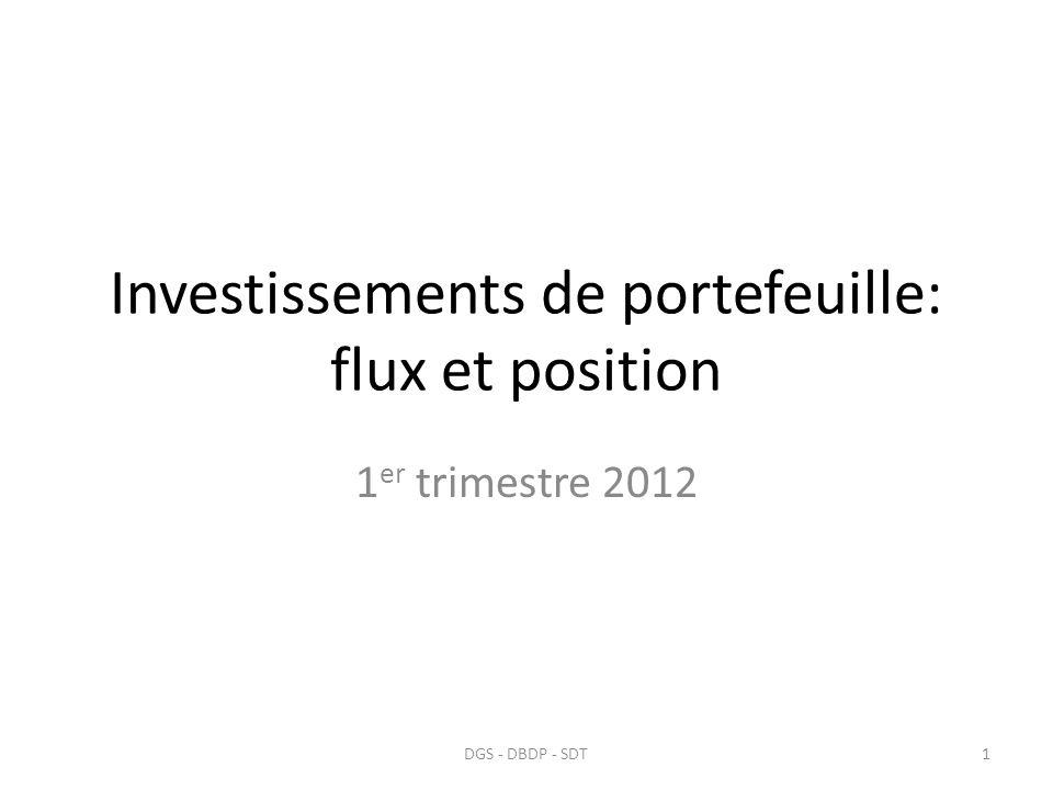Investissements de portefeuille: flux et position 1 er trimestre 2012 1DGS - DBDP - SDT