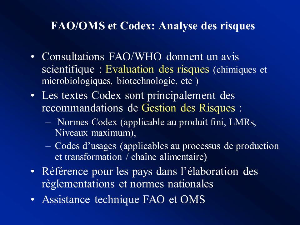 Evaluation des risques (SPS) Les membres doivent utiliser les méthodologies dévaluation des risques développées au niveau international (Codex pour la