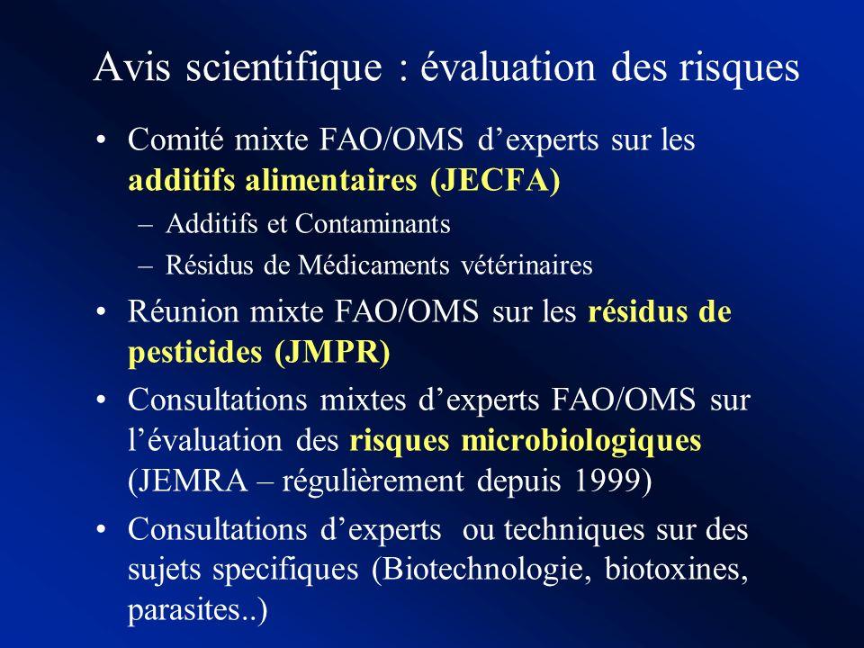 FAO/OMS et Codex: Analyse des risques Consultations FAO/WHO donnent un avis scientifique : Evaluation des risques (chimiques et microbiologiques, biot