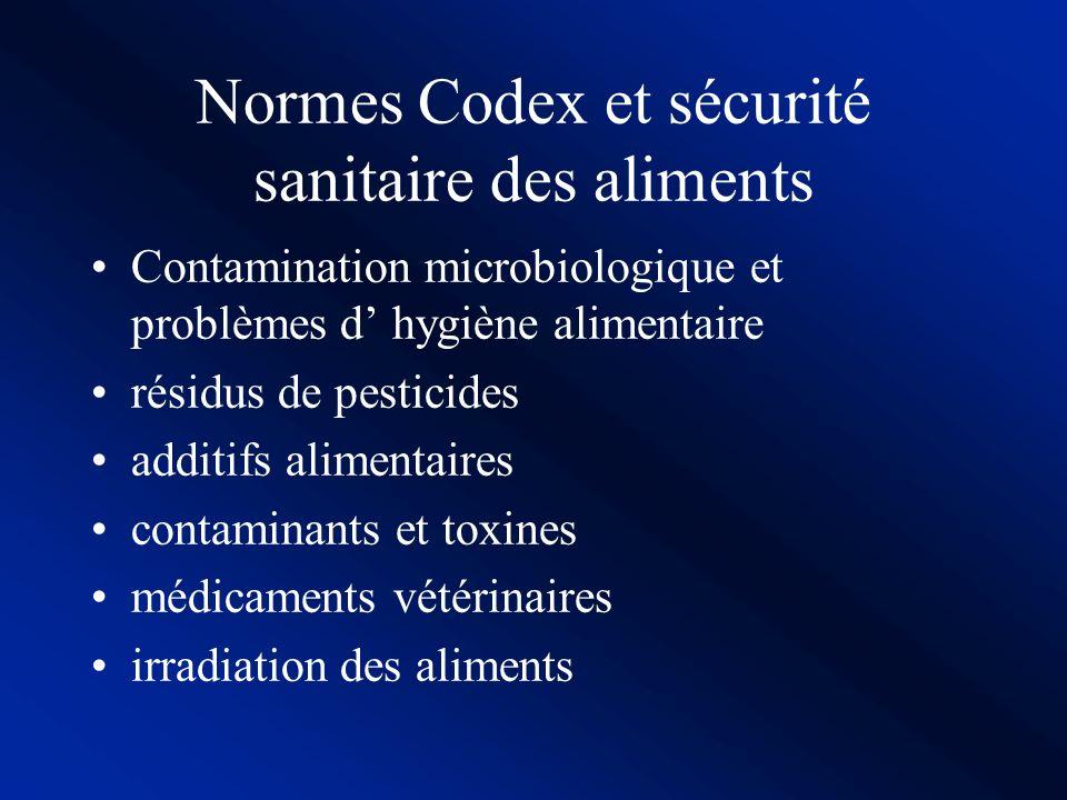 Avis scientifique : évaluation des risques Comité mixte FAO/OMS dexperts sur les additifs alimentaires (JECFA) –Additifs et Contaminants –Résidus de M