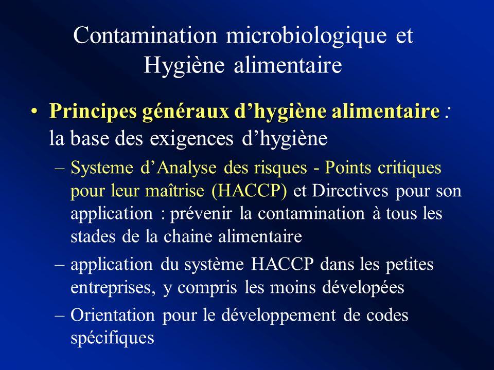 Normes Codex et sécurité sanitaire des aliments Contamination microbiologique et problèmes d hygiène alimentaire résidus de pesticides additifs alimen