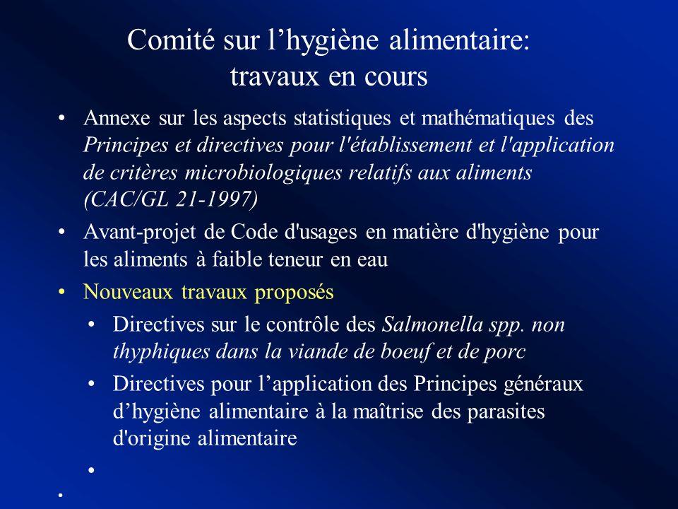 Comité sur lhygiène alimentaire Textes adoptés par la Commission en 2013: Principes et Directives régissant létablissement et lapplication de critères