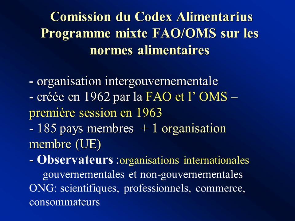 Visite des Inspecteurs Stagiaires de la Santé Publique Vétérinaire FAO, 15 janvier 2014 Commission du Codex Alimentarius Programme Mixte FAO/OMS sur l