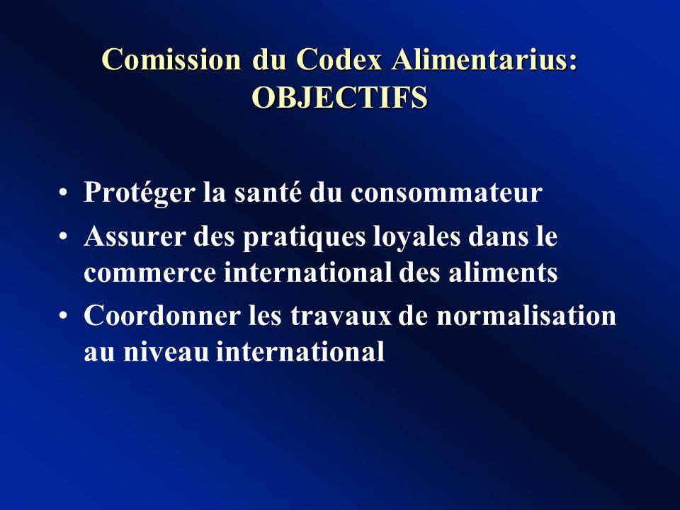 Comission du Codex Alimentarius Programme mixte FAO/OMS sur les normes alimentaires Comission du Codex Alimentarius Programme mixte FAO/OMS sur les no