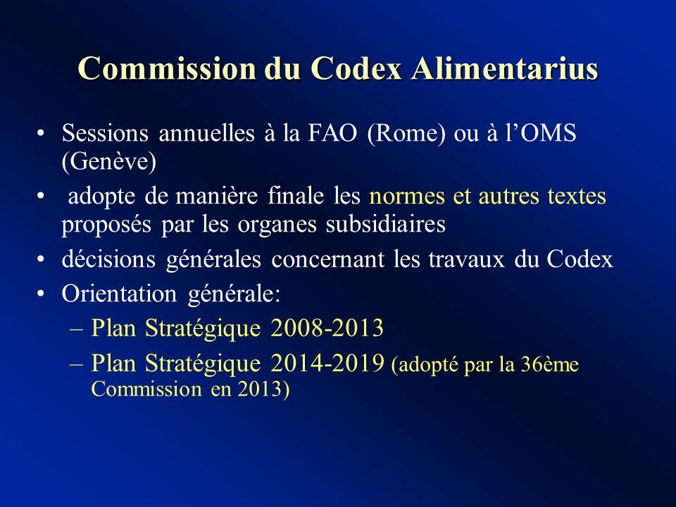 Comission du Codex Alimentarius: OBJECTIFS Protéger la santé du consommateur Assurer des pratiques loyales dans le commerce international des aliments