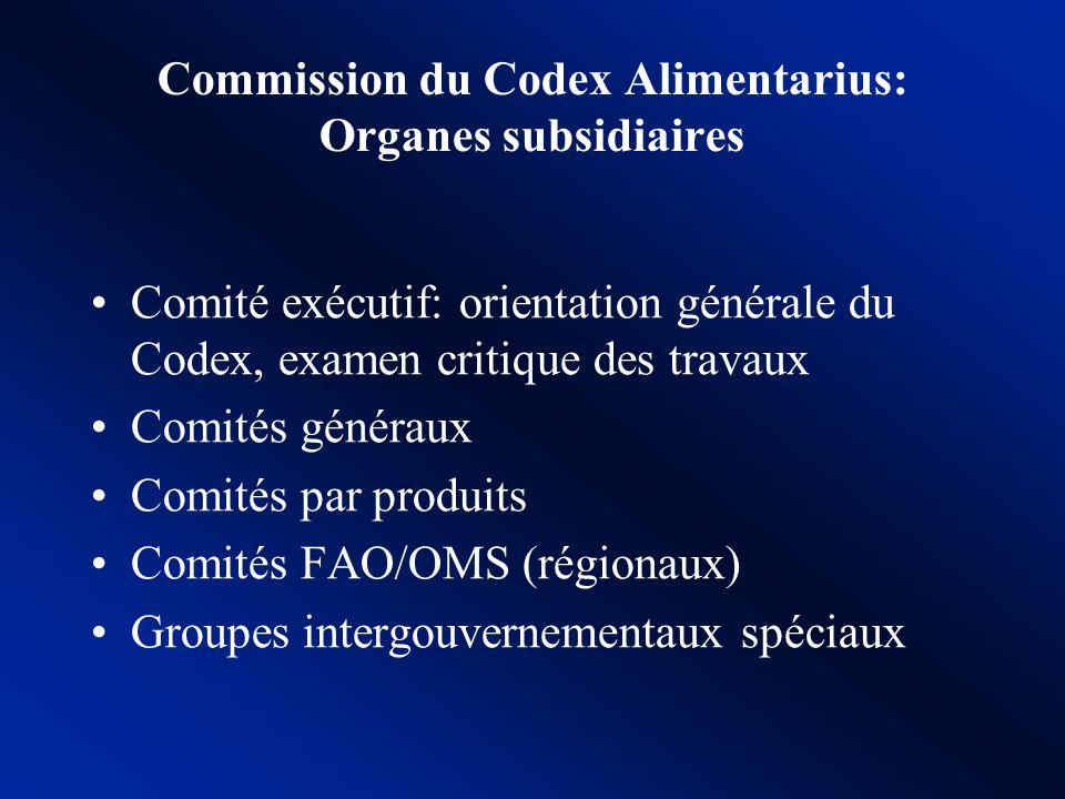 Plan Stratégique 2009-2014 Objectif stratégique n° 1: Établir des normes internationales régissant les aliments qui traitent des enjeux actuels et nai